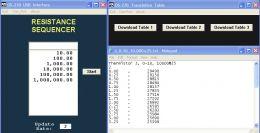 Bộ công cụ phát triển phần mềm OS